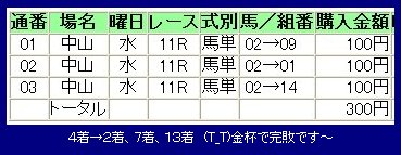 20050105_nakayama