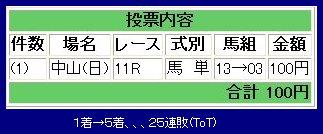 20050122_AJC