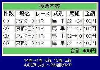 20050122_Heian