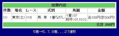 20050129_negishi