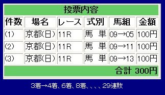 20050130_kyoto