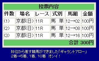 20050206_kyoto