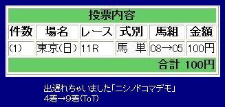 20050206_tokyo