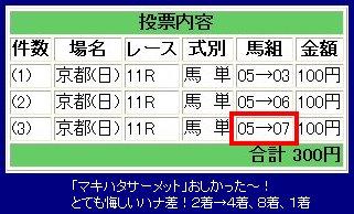 20050213_kyoto