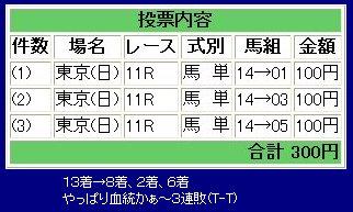 20050213_tokyo