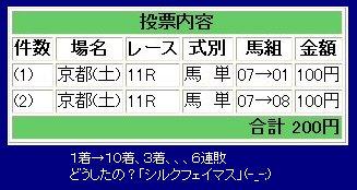 20050219_kyoto