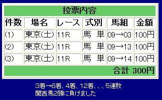 20050219_tokyo