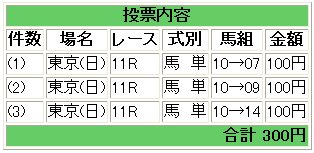20050220_tokyo