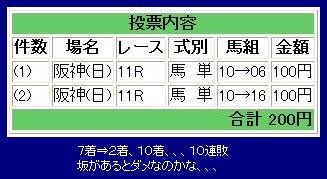 20050227_hanshin