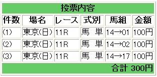 20050515_tokyo