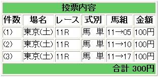 20050521_tokyo