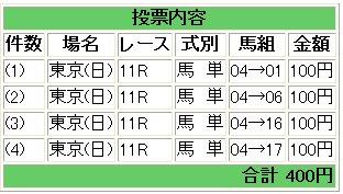 20050522_tokyo
