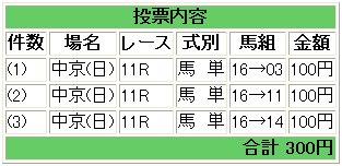 20050522_tyukyo