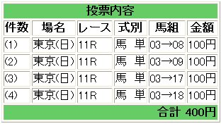 20050605_tokyo