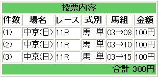 20050605_tyukyo