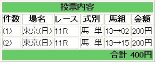 20050612_tokyo