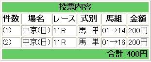 20050612_tyukyo