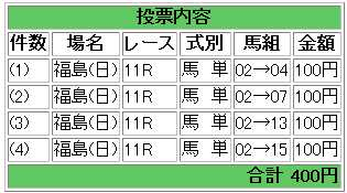 20050619_hukushima