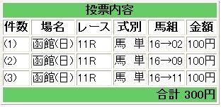 20050703_hakodate