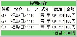 20050703_hukushima