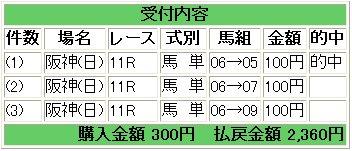 20050710_hanshin