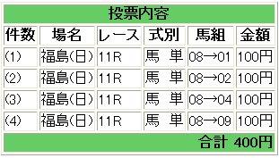 20050710_hukushima