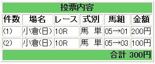 20050717_kokura