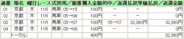 20060105_kyoto