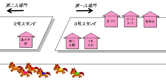 kawasaki_2005_2