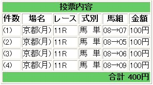 20070108_kyoto