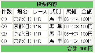 20080127_kyoto
