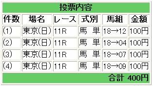 20080525_tokyo