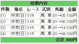 20080525_tyukyo