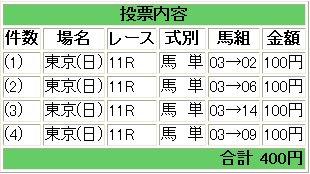 20090201_tokyo2
