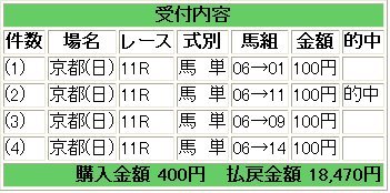 20090201_kyoto2