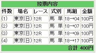 20090531_tokyo4