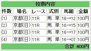20091115_kyoto2