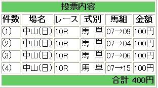 20091227_nakayama2