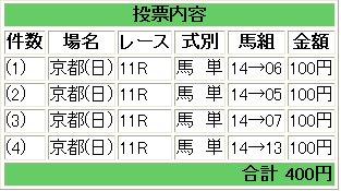 20100131_kyoto2