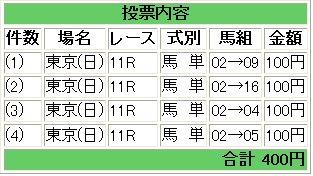 20100131_tokyo2