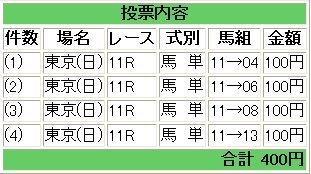 20100221_tokyo2