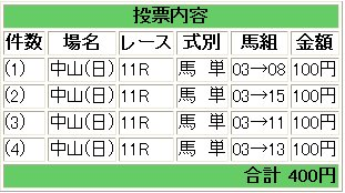 20100314_nakayama2