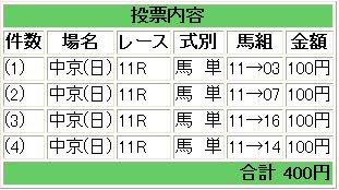 20100328_tyukyo2