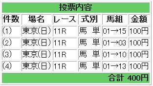 20100516_tokyo2_01