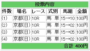 20100523_kyoto2