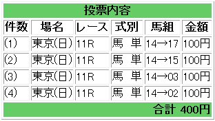20100523_tokyo2