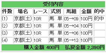 20100529_kyoto2