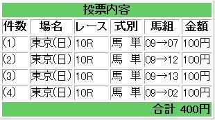 20100530_tokyo2