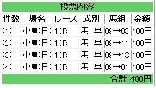 20100801_kokura2