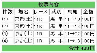 20101127_kyoto2